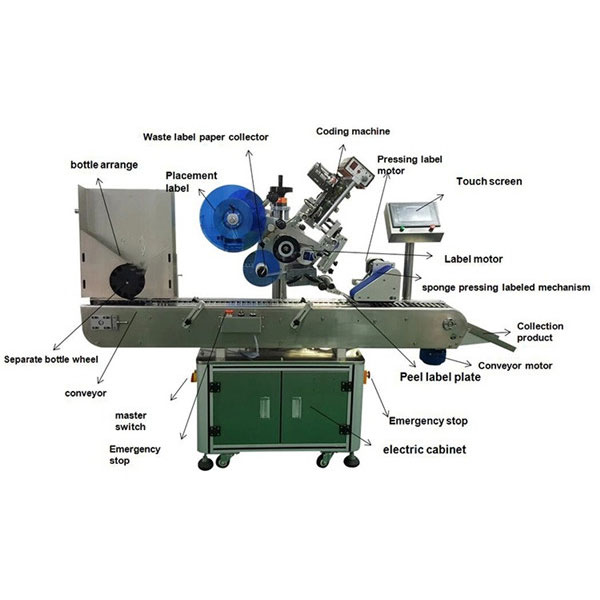 Mašina za etiketiranje farmaceutskih bočica Promjer boca 10-30 mm